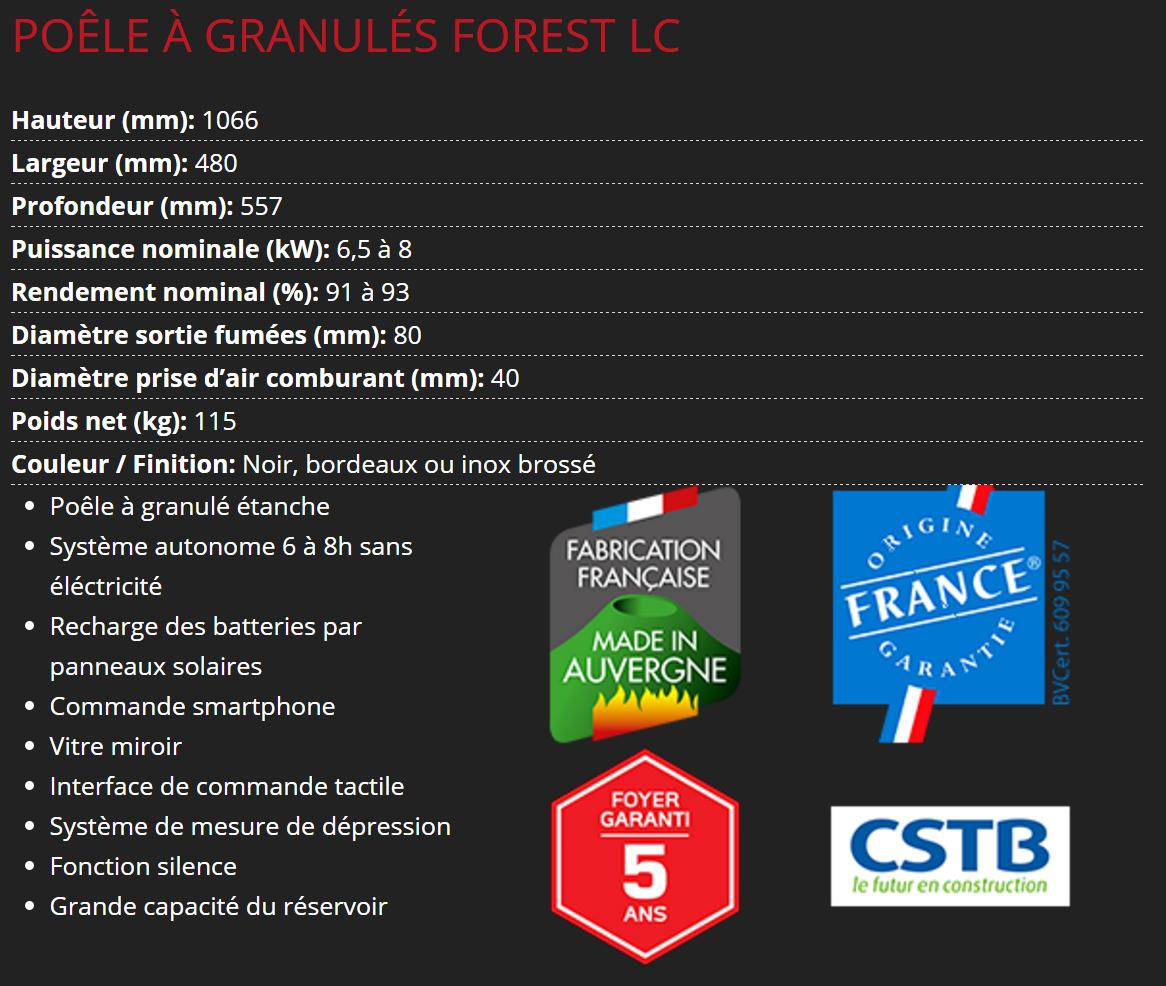Forest lc description