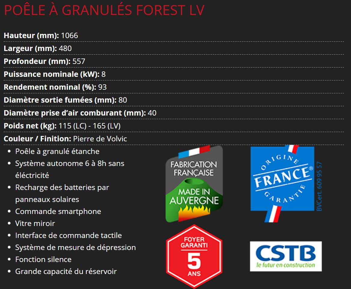 Forest lv description