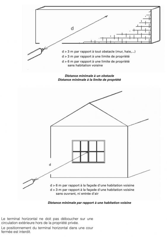 Schéma 3