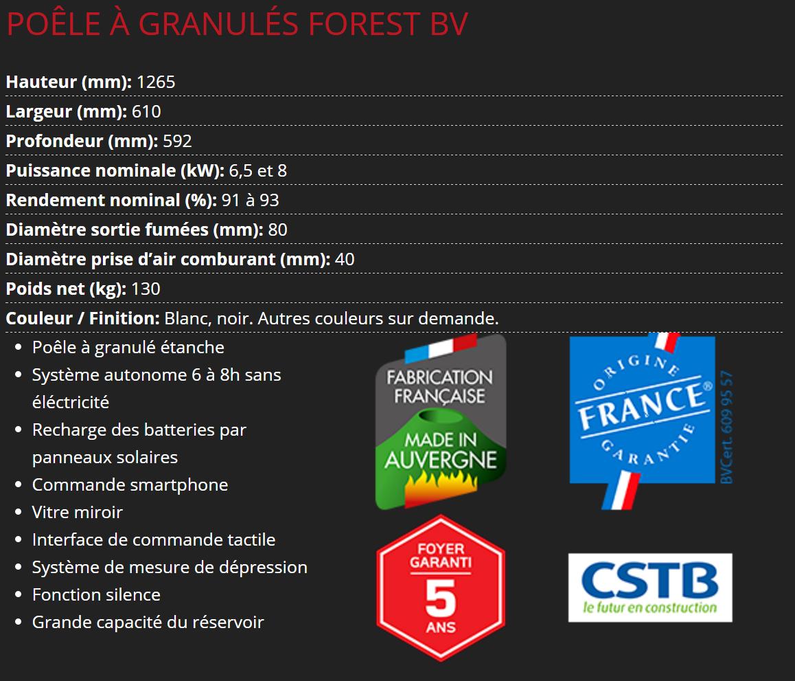 Forest bv description